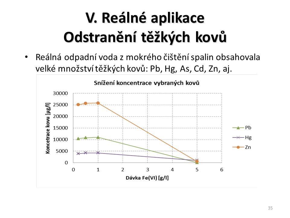 V. Reálné aplikace Odstranění těžkých kovů Reálná odpadní voda z mokrého čištění spalin obsahovala velké množství těžkých kovů: Pb, Hg, As, Cd, Zn, aj