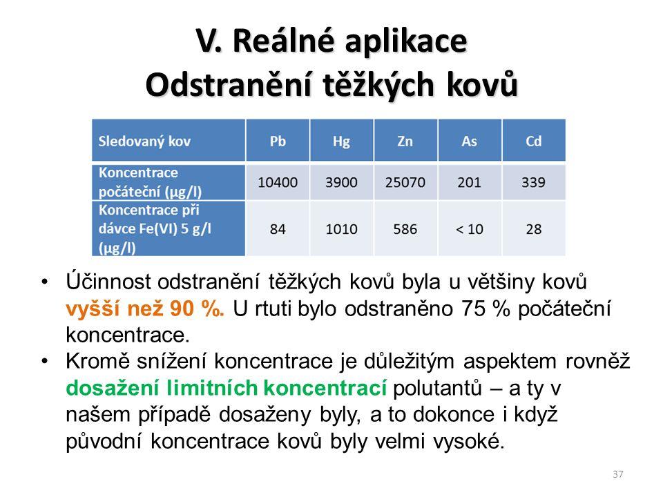 V. Reálné aplikace Odstranění těžkých kovů 37 Účinnost odstranění těžkých kovů byla u většiny kovů vyšší než 90 %. U rtuti bylo odstraněno 75 % počáte