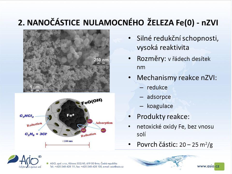 Silné redukční schopnosti, vysoká reaktivita Rozměry: v řádech desítek nm Mechanismy reakce nZVI: – redukce – adsorpce – koagulace Produkty reakce: netoxické oxidy Fe, bez vnosu solí Povrch částic: 20 – 25 m 2 /g 2.