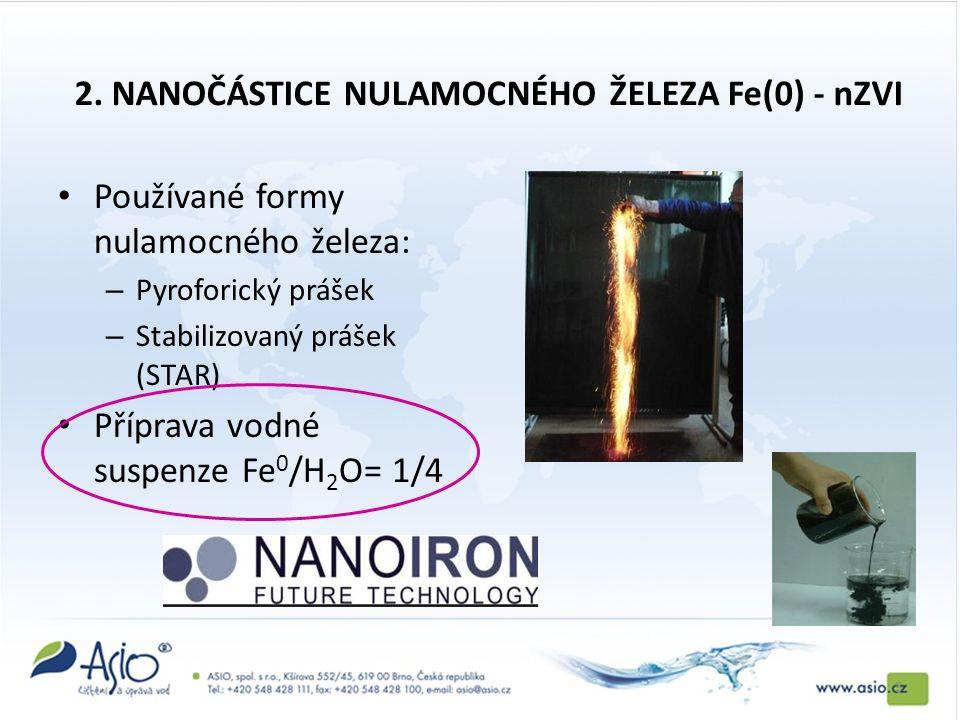 Používané formy nulamocného železa: – Pyroforický prášek – Stabilizovaný prášek (STAR) Příprava vodné suspenze Fe 0 /H 2 O= 1/4 5 2.