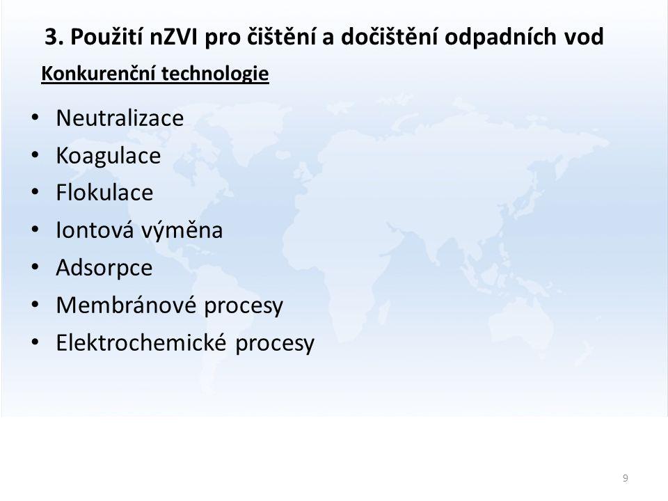 Konkurenční technologie 9 3.