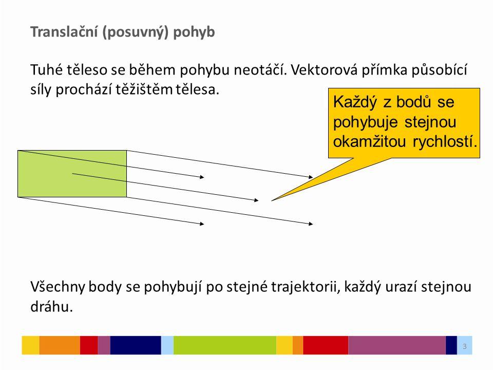 4 Rotační (otáčivý) pohyb Tuhé těleso se otáčí kolem nehybné osy.