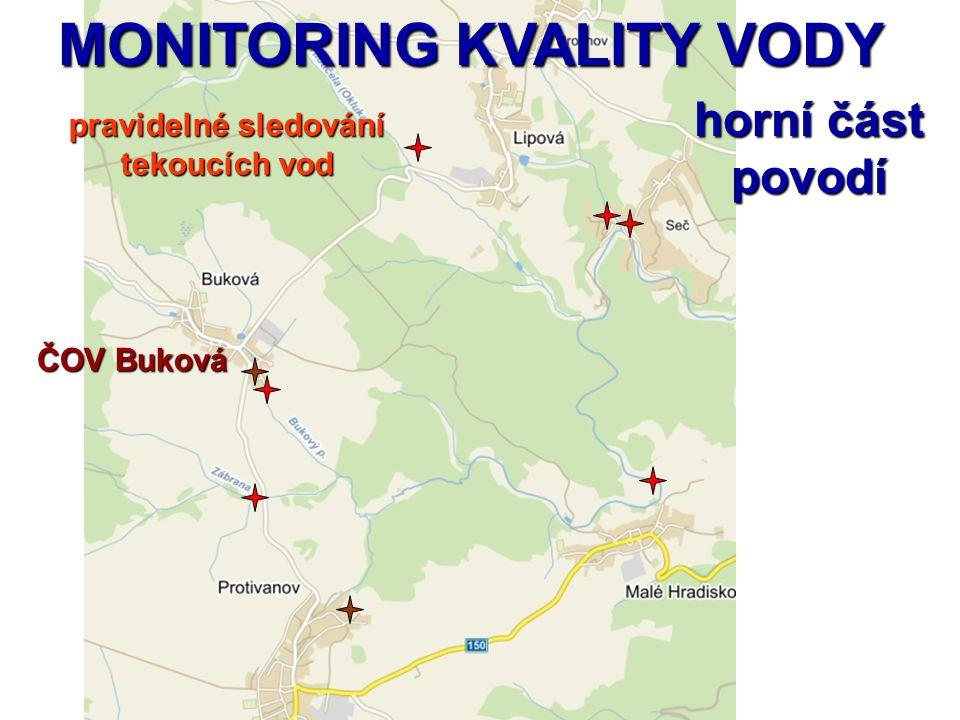 MONITORING KVALITY VODY pravidelné sledování tekoucích vod horní část povodí ČOV Buková