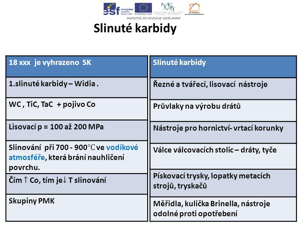 Slinuté karbidy Řezné a tvářecí, lisovací nástroje Průvlaky na výrobu drátů Nástroje pro hornictví- vrtací korunky Válce válcovacích stolic – dráty, tyče Pískovací trysky, lopatky metacích strojů, tryskačů Měřidla, kulička Brinella, nástroje odolné proti opotřebení 18 xxx je vyhrazeno SK 1.slinuté karbidy – Widia.