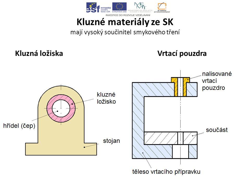 Kluzné materiály ze SK mají vysoký součinitel smykového tření Kluzná ložiska Vrtací pouzdra