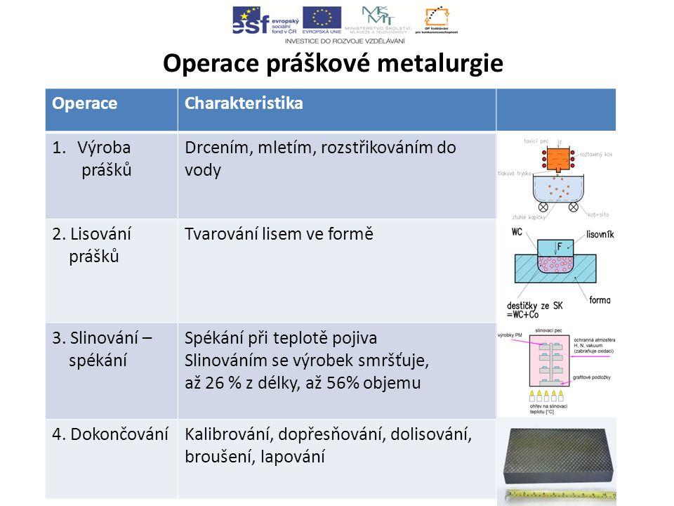 Operace práškové metalurgie OperaceCharakteristika 1.Výroba prášků Drcením, mletím, rozstřikováním do vody 2.