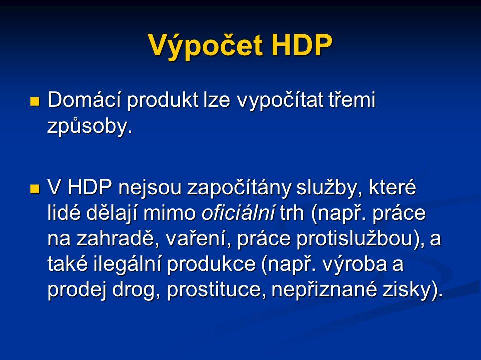 Výrobková metoda Je nazývána též zbožová nebo produktová metoda.