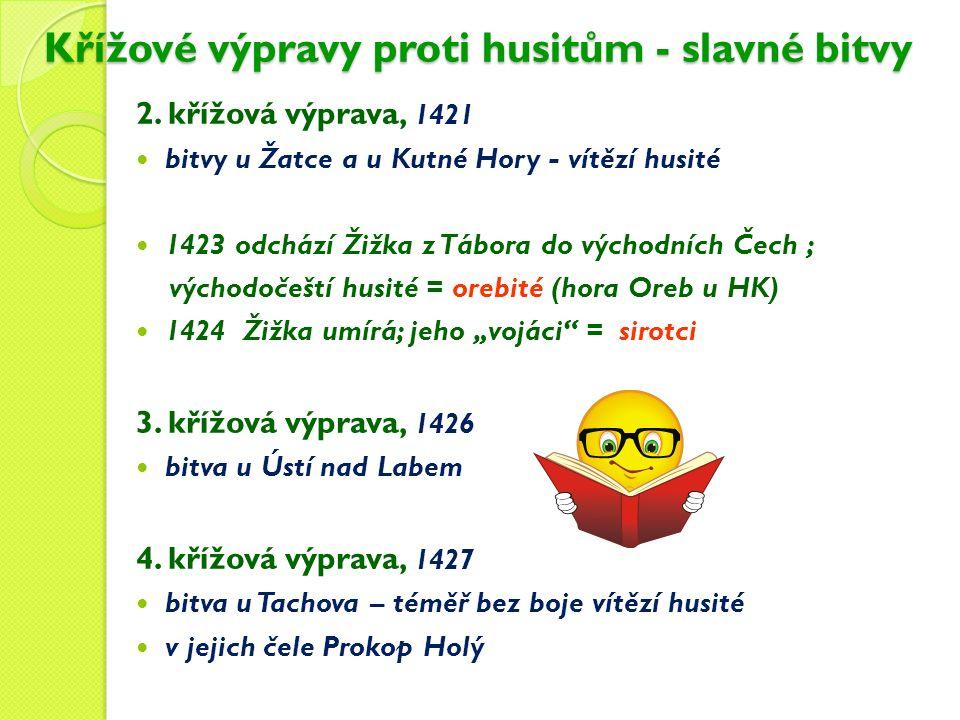 Použité zdroje SZCZEPAŃCZYK, Maciej.Wikipedia.cz.
