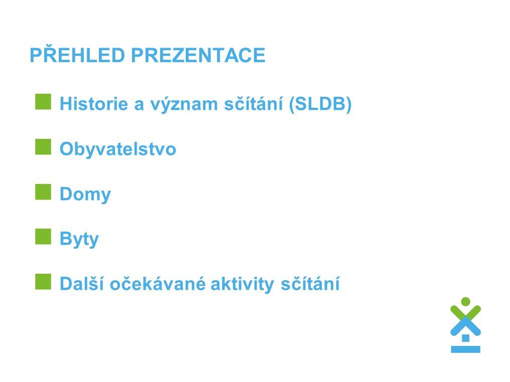 PŘEHLED PREZENTACE  Historie a význam sčítání (SLDB)  Obyvatelstvo  Domy  Byty  Další očekávané aktivity sčítání