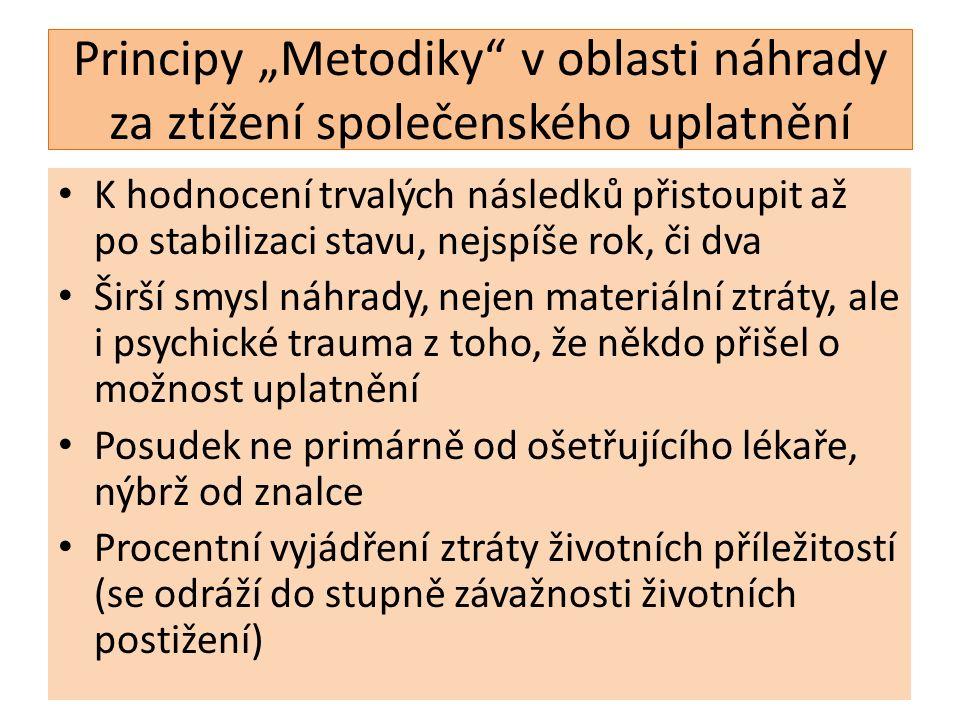 """Principy """"Metodiky"""" v oblasti náhrady za ztížení společenského uplatnění K hodnocení trvalých následků přistoupit až po stabilizaci stavu, nejspíše ro"""