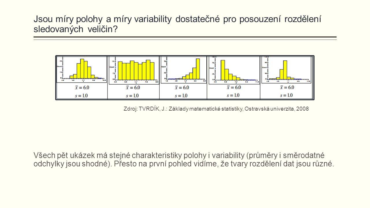 Jsou míry polohy a míry variability dostatečné pro posouzení rozdělení sledovaných veličin.
