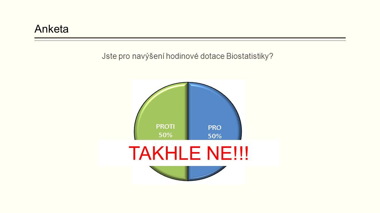 Anketa Jste pro navýšení hodinové dotace Biostatistiky? TAKHLE NE!!!