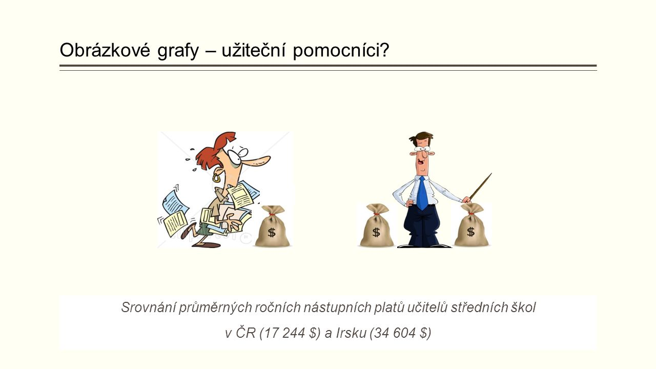 Obrázkové grafy – užiteční pomocníci.