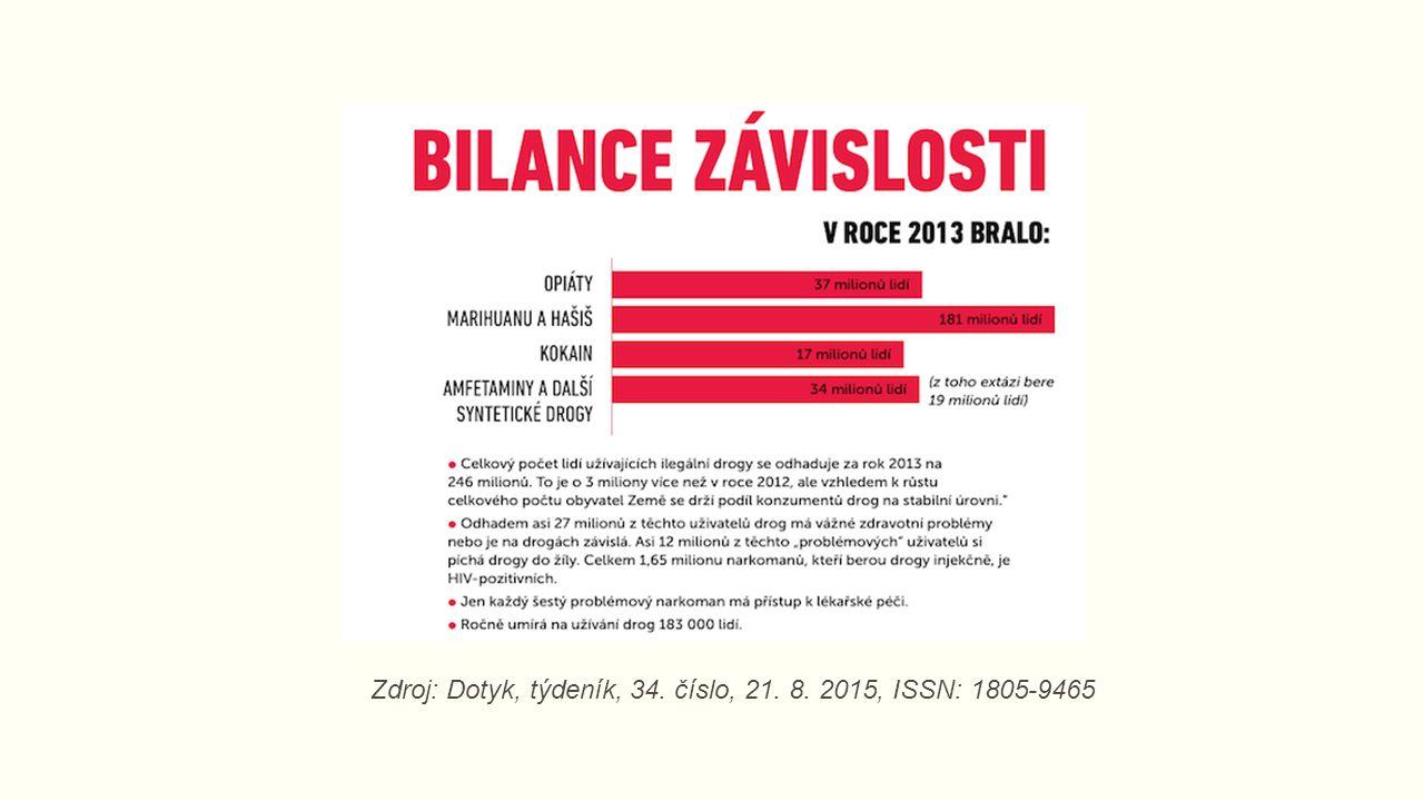 Zdroj: Dotyk, týdeník, 34. číslo, 21. 8. 2015, ISSN: 1805-9465