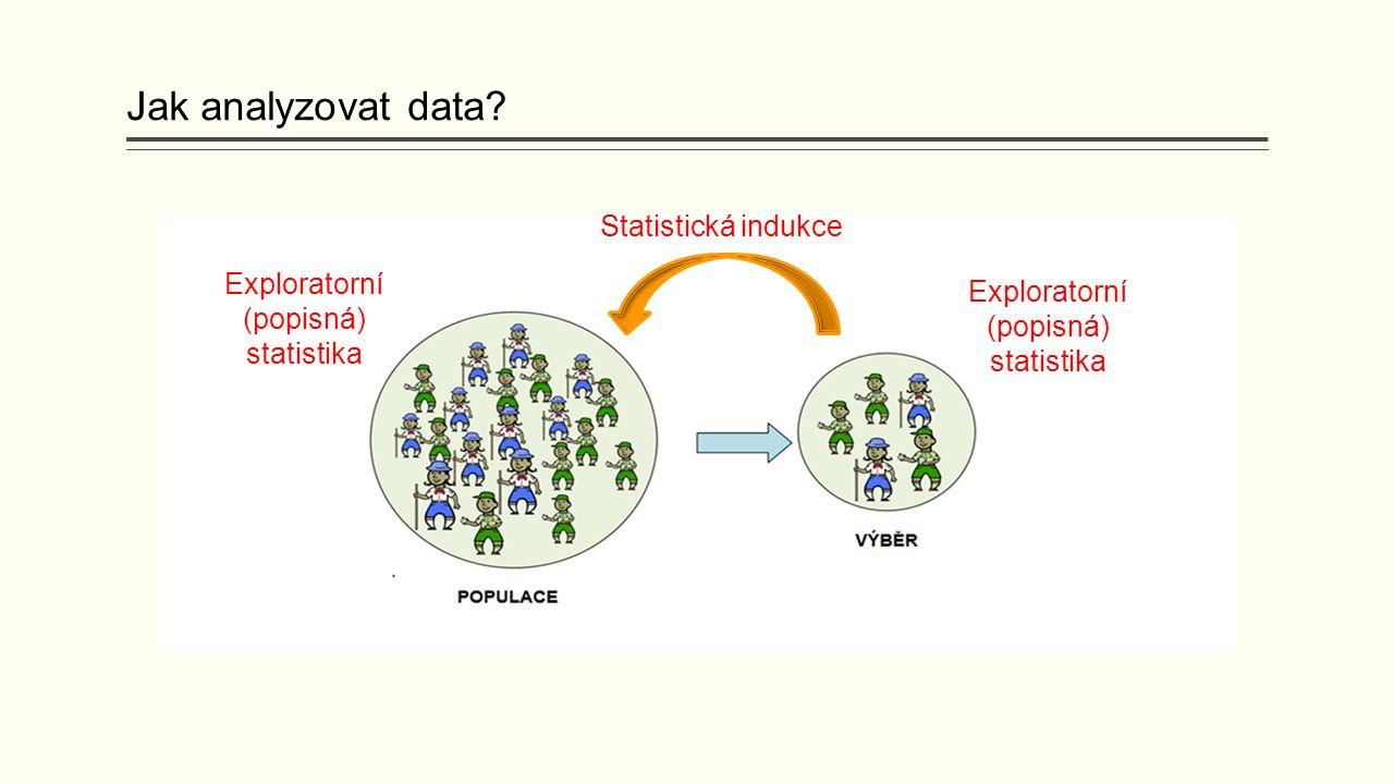 Jak analyzovat data? Exploratorní (popisná) statistika Statistická indukce