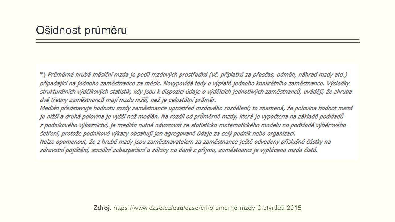 Ošidnost průměru Zdroj: https://www.czso.cz/csu/czso/cri/prumerne-mzdy-2-ctvrtleti-2015https://www.czso.cz/csu/czso/cri/prumerne-mzdy-2-ctvrtleti-2015