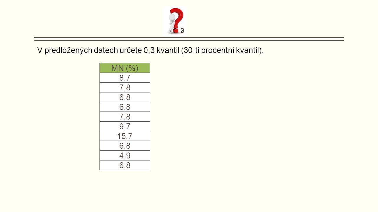 MN (%) 8,7 7,8 6,8 7,8 9,7 15,7 6,8 4,9 6,8 V předložených datech určete 0,3 kvantil (30-ti procentní kvantil).