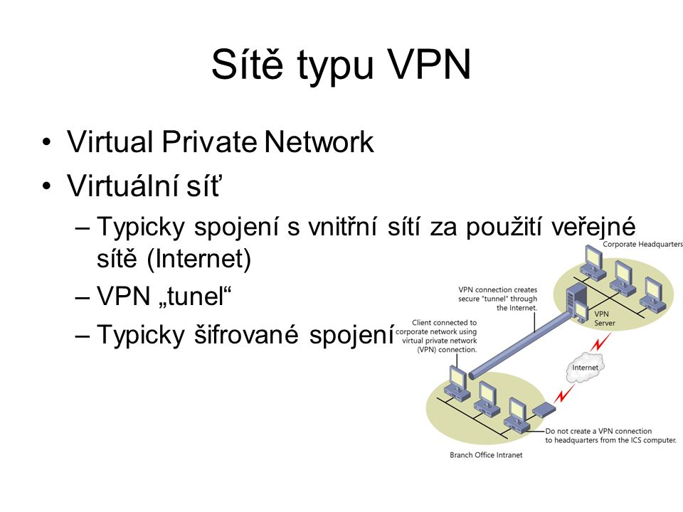 """Sítě typu VPN Virtual Private Network Virtuální síť –Typicky spojení s vnitřní sítí za použití veřejné sítě (Internet) –VPN """"tunel –Typicky šifrované spojení"""