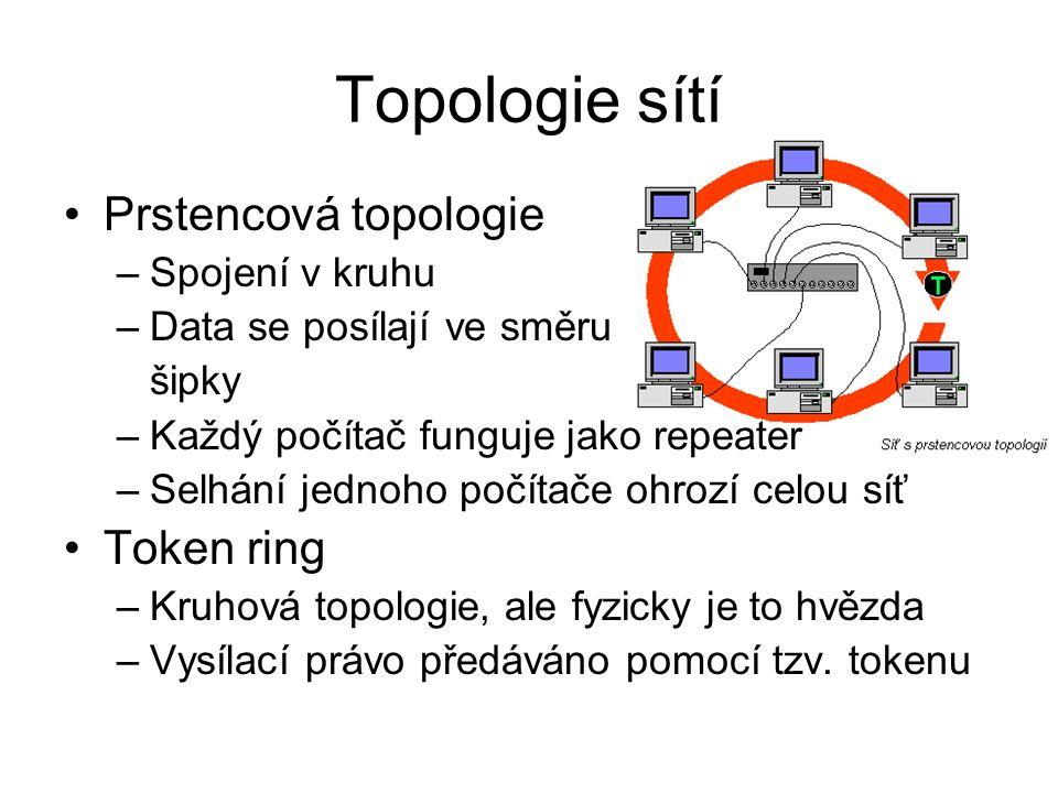 Topologie sítí Prstencová topologie –Spojení v kruhu –Data se posílají ve směru šipky –Každý počítač funguje jako repeater –Selhání jednoho počítače o