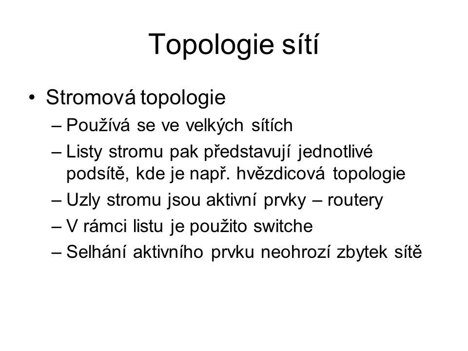 Topologie sítí Stromová topologie –Používá se ve velkých sítích –Listy stromu pak představují jednotlivé podsítě, kde je např. hvězdicová topologie –U