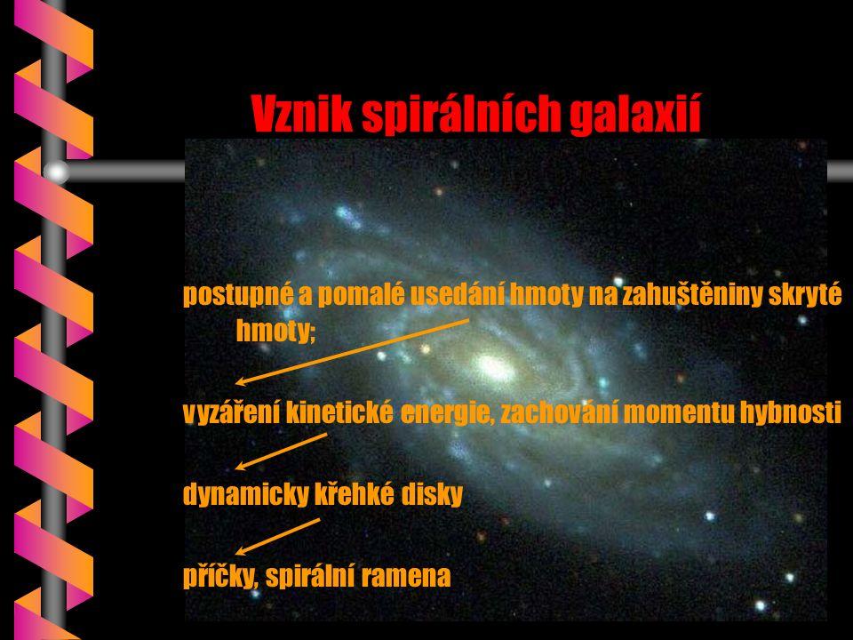 Vznik spirálních galaxií postupné a pomalé usedání hmoty na zahuštěniny skryté hmoty; vyzáření kinetické energie, zachování momentu hybnosti dynamicky křehké disky příčky, spirální ramena