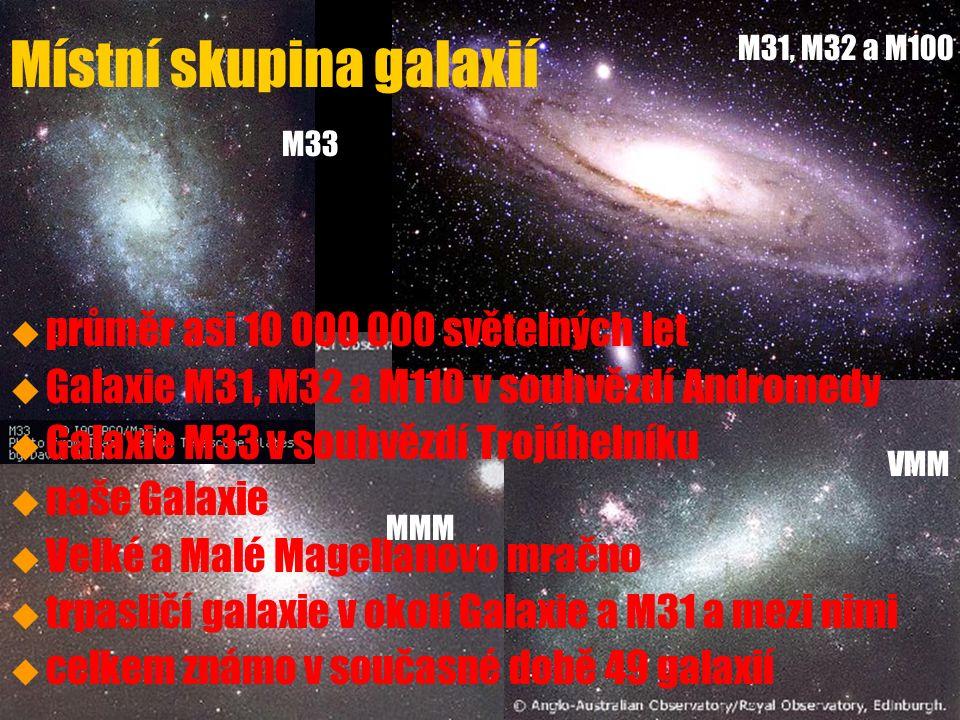 Místní skupina galaxií u u průměr asi 10 000 000 světelných let u u Galaxie M31, M32 a M110 v souhvězdí Andromedy u u Galaxie M33 v souhvězdí Trojúhelníku u u naše Galaxie u u Velké a Malé Magellanovo mračno u u trpasličí galaxie v okolí Galaxie a M31 a mezi nimi u u celkem známo v současné době 49 galaxií M33 M31, M32 a M100 VMM MMM