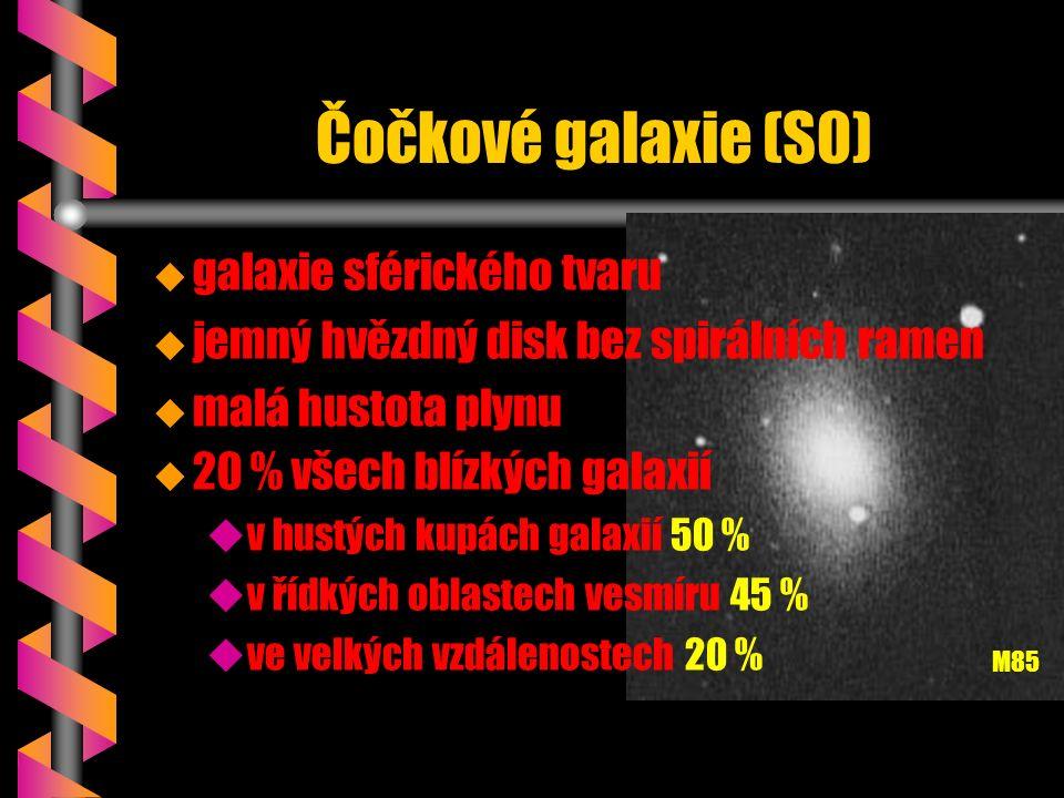 Čočkové galaxie (S0) u u galaxie sférického tvaru u u jemný hvězdný disk bez spirálních ramen u u malá hustota plynu M85 u 20 % všech blízkých galaxií uv hustých kupách galaxií 50 % uv řídkých oblastech vesmíru 45 % uve velkých vzdálenostech 20 %