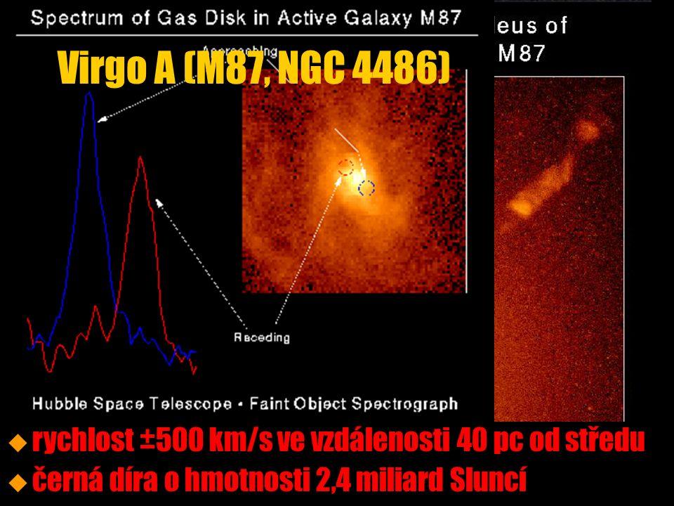 u rychlost ±500 km/s ve vzdálenosti 40 pc od středu u černá díra o hmotnosti 2,4 miliard Sluncí Virgo A (M87, NGC 4486)
