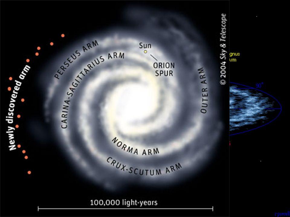 Galaxie – spirální ramena