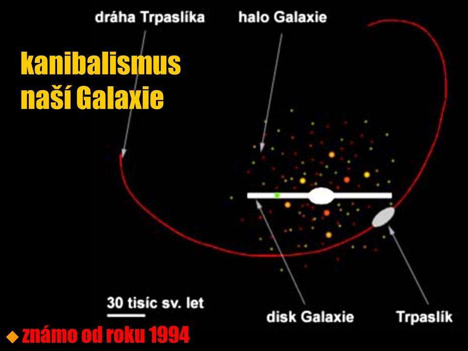 kanibalismus naší Galaxie u u známo od roku 1994