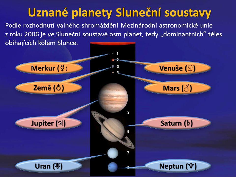"""Uznané planety Sluneční soustavy Podle rozhodnutí valného shromáždění Mezinárodní astronomické unie z roku 2006 je ve Sluneční soustavě osm planet, tedy """"dominantních těles obíhajících kolem Slunce."""