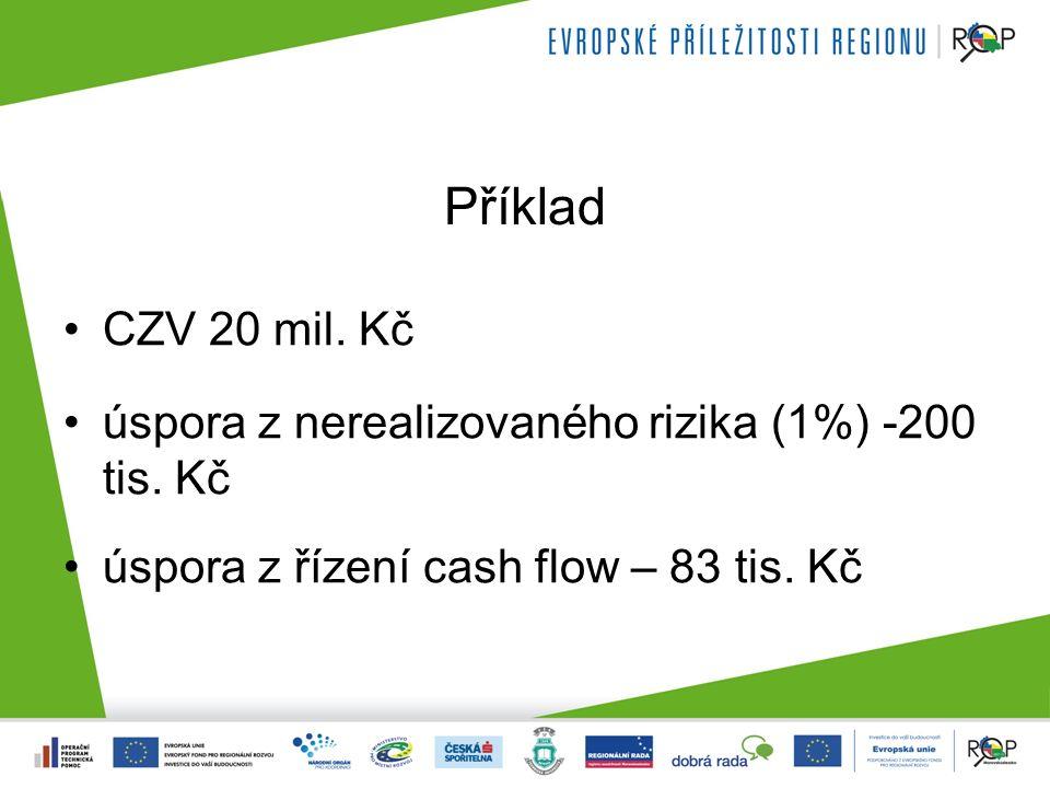 Příklad CZV 20 mil. Kč úspora z nerealizovaného rizika (1%) -200 tis. Kč úspora z řízení cash flow – 83 tis. Kč