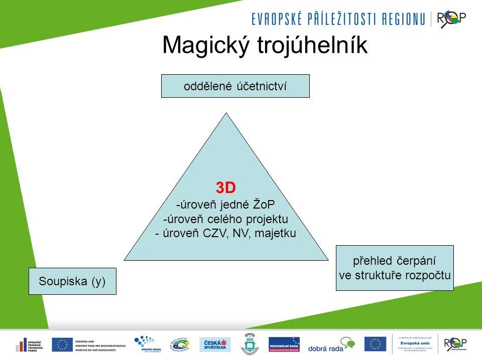 Magický trojúhelník 3D -úroveň jedné ŽoP -úroveň celého projektu - úroveň CZV, NV, majetku Soupiska (y) přehled čerpání ve struktuře rozpočtu oddělené účetnictví