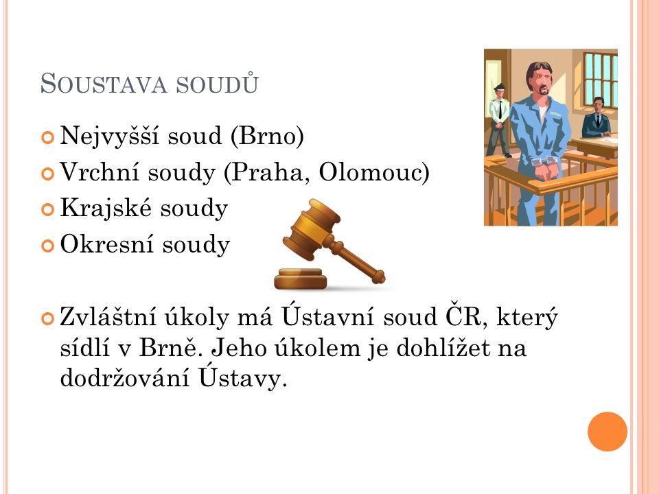 S OUSTAVA SOUDŮ Nejvyšší soud (Brno) Vrchní soudy (Praha, Olomouc) Krajské soudy Okresní soudy Zvláštní úkoly má Ústavní soud ČR, který sídlí v Brně.