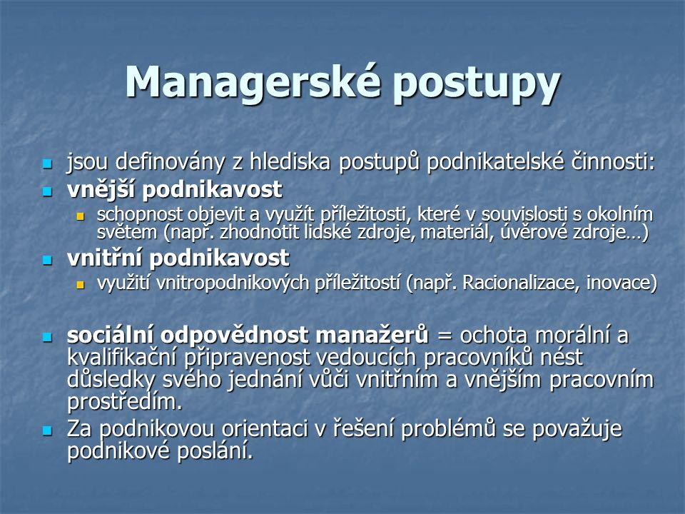 Managerské postupy jsou definovány z hlediska postupů podnikatelské činnosti: jsou definovány z hlediska postupů podnikatelské činnosti: vnější podnikavost vnější podnikavost schopnost objevit a využít příležitosti, které v souvislosti s okolním světem (např.