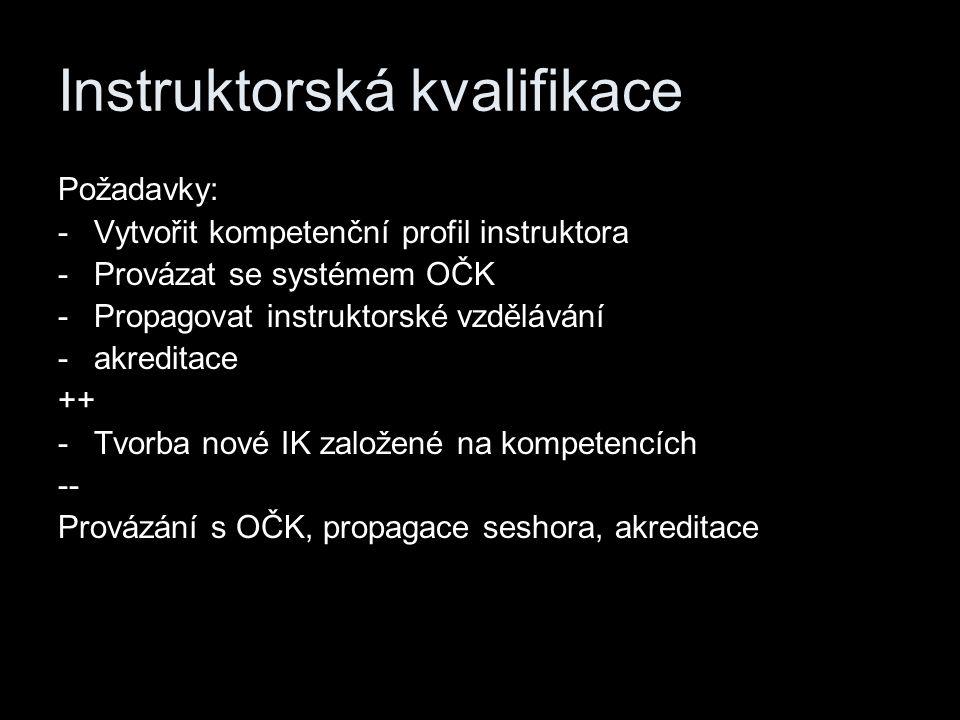 Instruktorská kvalifikace Požadavky: -Vytvořit kompetenční profil instruktora -Provázat se systémem OČK -Propagovat instruktorské vzdělávání -akreditace ++ -Tvorba nové IK založené na kompetencích -- Provázání s OČK, propagace seshora, akreditace