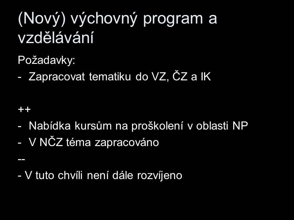 (Nový) výchovný program a vzdělávání Požadavky: -Zapracovat tematiku do VZ, ČZ a IK ++ -Nabídka kursům na proškolení v oblasti NP -V NČZ téma zapracováno -- - V tuto chvíli není dále rozvíjeno