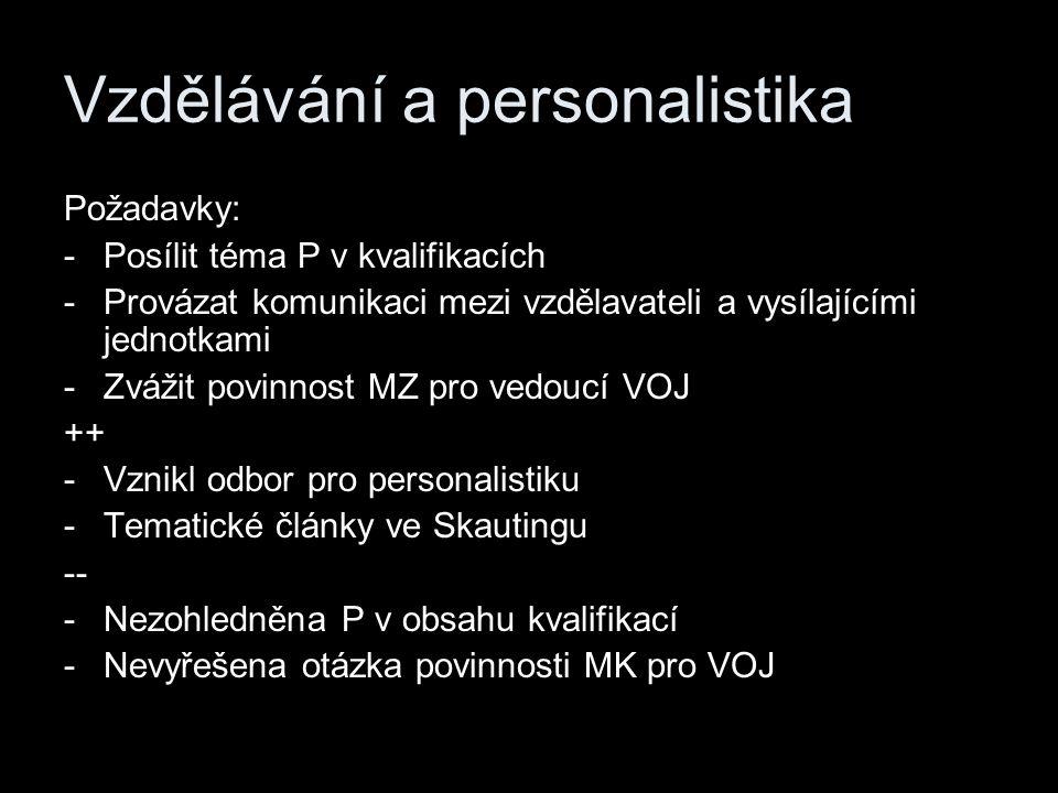 Vzdělávání a personalistika Požadavky: -Posílit téma P v kvalifikacích -Provázat komunikaci mezi vzdělavateli a vysílajícími jednotkami -Zvážit povinnost MZ pro vedoucí VOJ ++ -Vznikl odbor pro personalistiku -Tematické články ve Skautingu -- -Nezohledněna P v obsahu kvalifikací -Nevyřešena otázka povinnosti MK pro VOJ