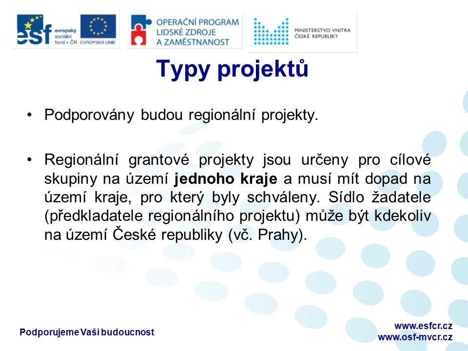 Typy projektů Podporovány budou regionální projekty.