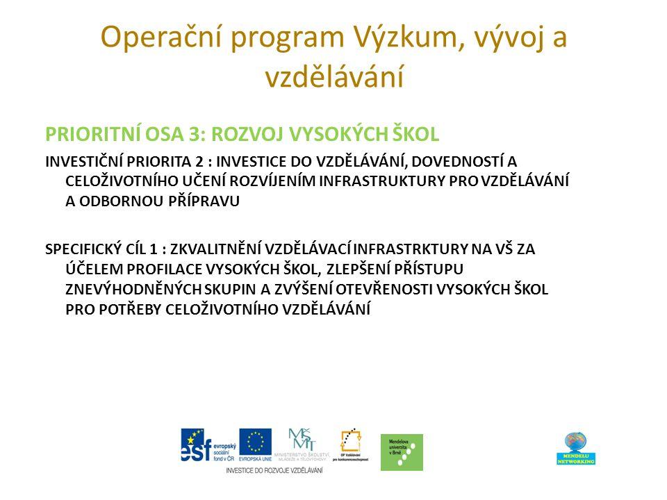 Operační program Výzkum, vývoj a vzdělávání PRIORITNÍ OSA 3: ROZVOJ VYSOKÝCH ŠKOL INVESTIČNÍ PRIORITA 2 : INVESTICE DO VZDĚLÁVÁNÍ, DOVEDNOSTÍ A CELOŽIVOTNÍHO UČENÍ ROZVÍJENÍM INFRASTRUKTURY PRO VZDĚLÁVÁNÍ A ODBORNOU PŘÍPRAVU SPECIFICKÝ CÍL 1 : ZKVALITNĚNÍ VZDĚLÁVACÍ INFRASTRKTURY NA VŠ ZA ÚČELEM PROFILACE VYSOKÝCH ŠKOL, ZLEPŠENÍ PŘÍSTUPU ZNEVÝHODNĚNÝCH SKUPIN A ZVÝŠENÍ OTEVŘENOSTI VYSOKÝCH ŠKOL PRO POTŘEBY CELOŽIVOTNÍHO VZDĚLÁVÁNÍ