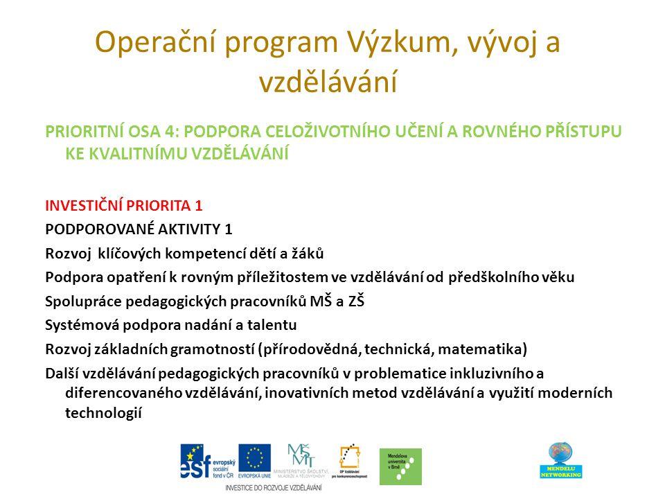 Operační program Výzkum, vývoj a vzdělávání PRIORITNÍ OSA 4: PODPORA CELOŽIVOTNÍHO UČENÍ A ROVNÉHO PŘÍSTUPU KE KVALITNÍMU VZDĚLÁVÁNÍ INVESTIČNÍ PRIORITA 1 PODPOROVANÉ AKTIVITY 1 Rozvoj klíčových kompetencí dětí a žáků Podpora opatření k rovným příležitostem ve vzdělávání od předškolního věku Spolupráce pedagogických pracovníků MŠ a ZŠ Systémová podpora nadání a talentu Rozvoj základních gramotností (přírodovědná, technická, matematika) Další vzdělávání pedagogických pracovníků v problematice inkluzivního a diferencovaného vzdělávání, inovativních metod vzdělávání a využití moderních technologií