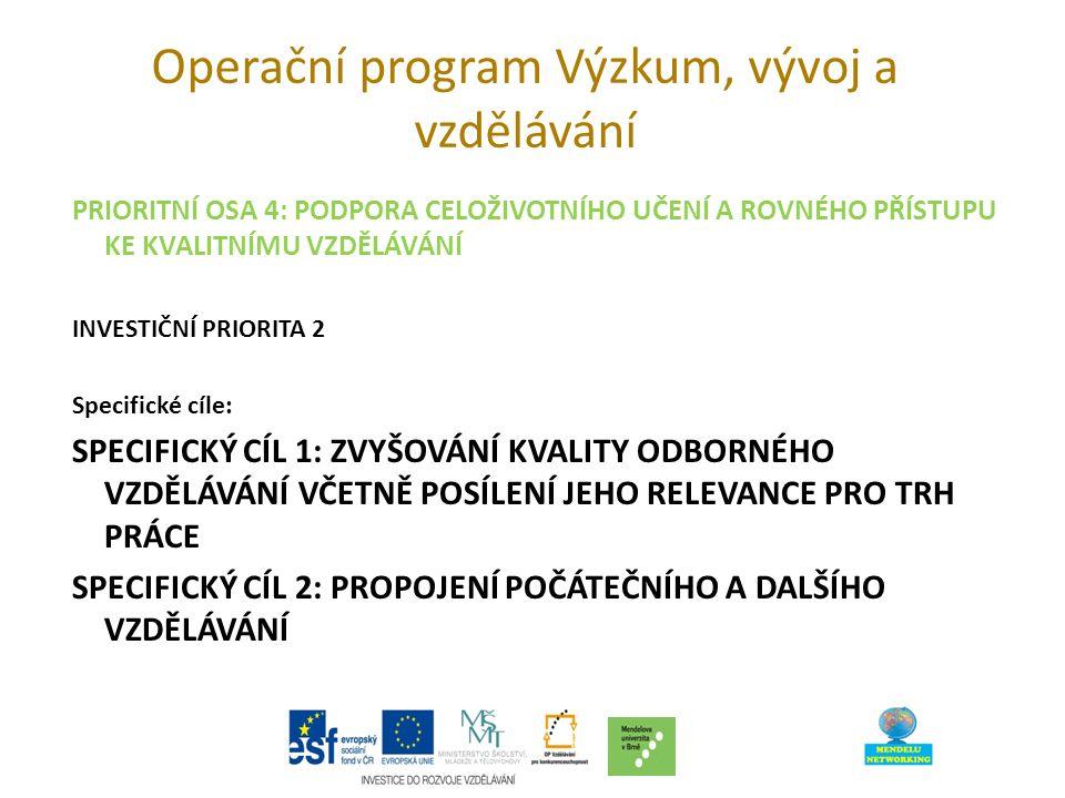 Operační program Výzkum, vývoj a vzdělávání PRIORITNÍ OSA 4: PODPORA CELOŽIVOTNÍHO UČENÍ A ROVNÉHO PŘÍSTUPU KE KVALITNÍMU VZDĚLÁVÁNÍ INVESTIČNÍ PRIORITA 2 Specifické cíle: SPECIFICKÝ CÍL 1: ZVYŠOVÁNÍ KVALITY ODBORNÉHO VZDĚLÁVÁNÍ VČETNĚ POSÍLENÍ JEHO RELEVANCE PRO TRH PRÁCE SPECIFICKÝ CÍL 2: PROPOJENÍ POČÁTEČNÍHO A DALŠÍHO VZDĚLÁVÁNÍ