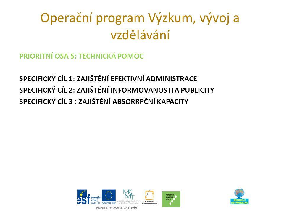 Operační program Výzkum, vývoj a vzdělávání PRIORITNÍ OSA 5: TECHNICKÁ POMOC SPECIFICKÝ CÍL 1: ZAJIŠTĚNÍ EFEKTIVNÍ ADMINISTRACE SPECIFICKÝ CÍL 2: ZAJIŠTĚNÍ INFORMOVANOSTI A PUBLICITY SPECIFICKÝ CÍL 3 : ZAJIŠTĚNÍ ABSORRPČNÍ KAPACITY
