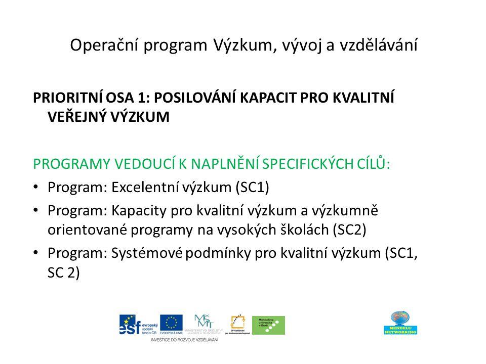Operační program Výzkum, vývoj a vzdělávání PRIORITNÍ OSA 1: POSILOVÁNÍ KAPACIT PRO KVALITNÍ VEŘEJNÝ VÝZKUM PROGRAMY VEDOUCÍ K NAPLNĚNÍ SPECIFICKÝCH CÍLŮ: Program: Excelentní výzkum (SC1) Program: Kapacity pro kvalitní výzkum a výzkumně orientované programy na vysokých školách (SC2) Program: Systémové podmínky pro kvalitní výzkum (SC1, SC 2)