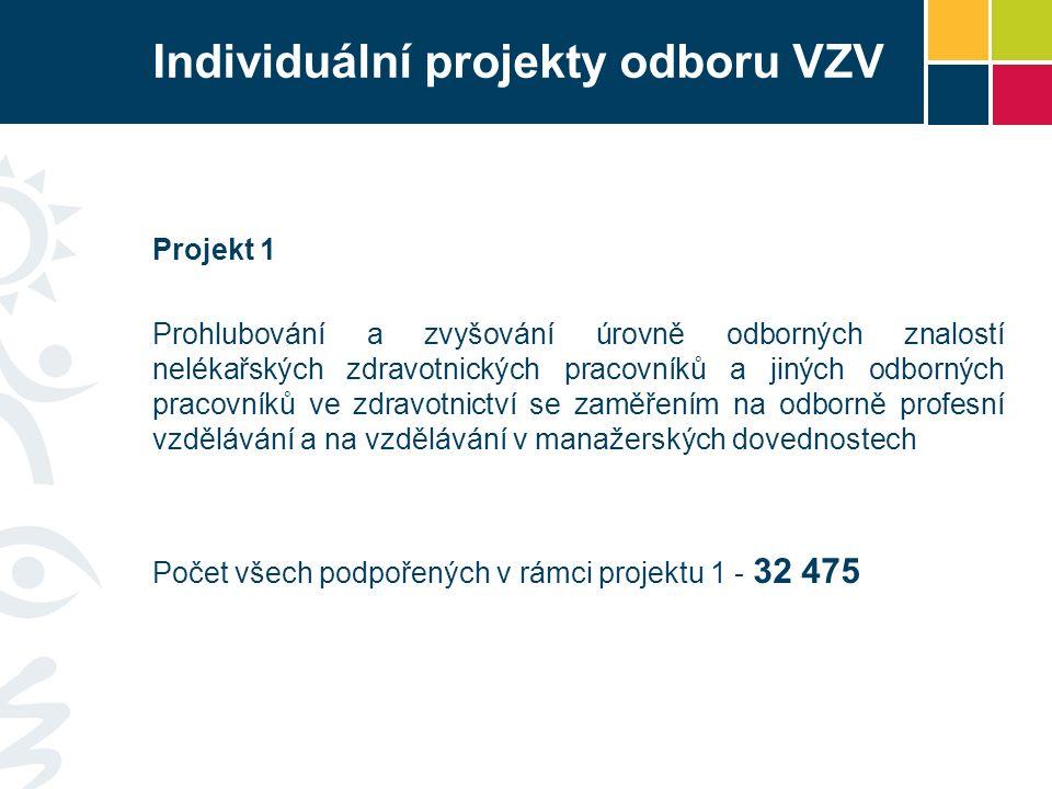 Individuální projekty odboru VZV Projekt 1 Prohlubování a zvyšování úrovně odborných znalostí nelékařských zdravotnických pracovníků a jiných odborných pracovníků ve zdravotnictví se zaměřením na odborně profesní vzdělávání a na vzdělávání v manažerských dovednostech Počet všech podpořených v rámci projektu 1 - 32 475