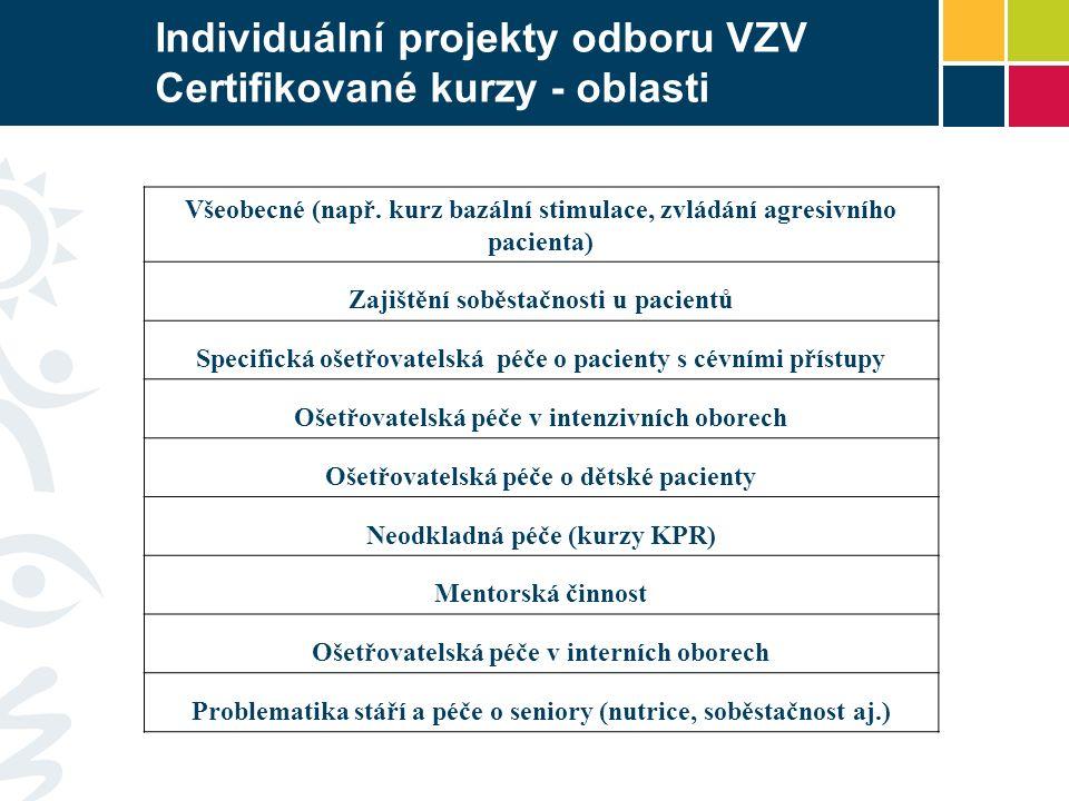 Individuální projekty odboru VZV Certifikované kurzy - oblasti Všeobecné (např. kurz bazální stimulace, zvládání agresivního pacienta) Zajištění soběs