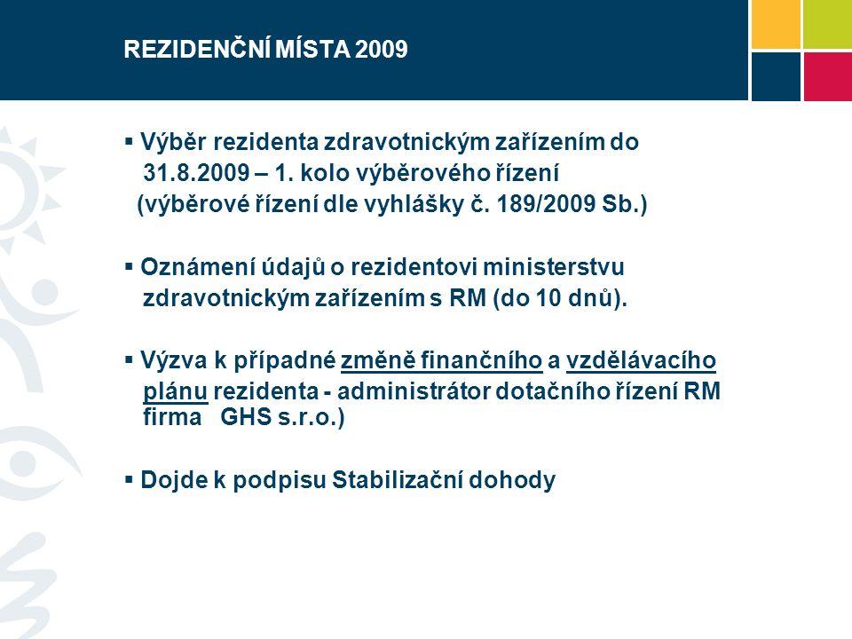 REZIDENČNÍ MÍSTA 2009  Výběr rezidenta zdravotnickým zařízením do 31.8.2009 – 1. kolo výběrového řízení (výběrové řízení dle vyhlášky č. 189/2009 Sb.
