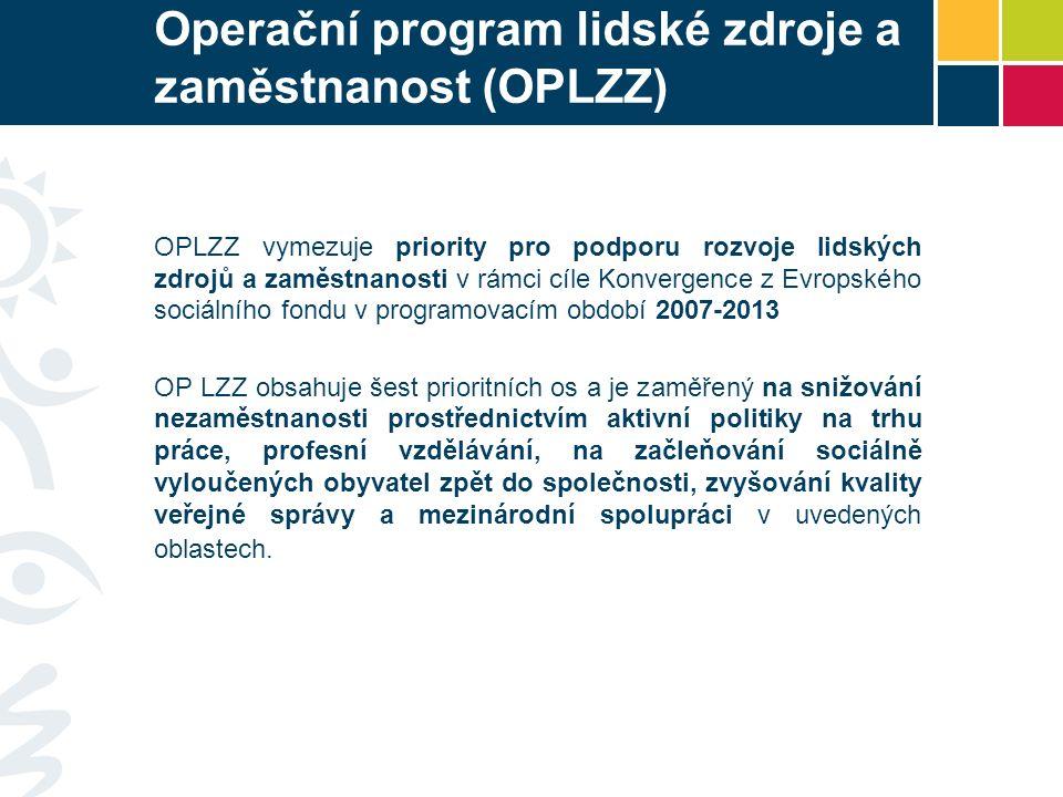 Operační program lidské zdroje a zaměstnanost (OPLZZ) OPLZZ vymezuje priority pro podporu rozvoje lidských zdrojů a zaměstnanosti v rámci cíle Konvergence z Evropského sociálního fondu v programovacím období 2007-2013 OP LZZ obsahuje šest prioritních os a je zaměřený na snižování nezaměstnanosti prostřednictvím aktivní politiky na trhu práce, profesní vzdělávání, na začleňování sociálně vyloučených obyvatel zpět do společnosti, zvyšování kvality veřejné správy a mezinárodní spolupráci v uvedených oblastech.