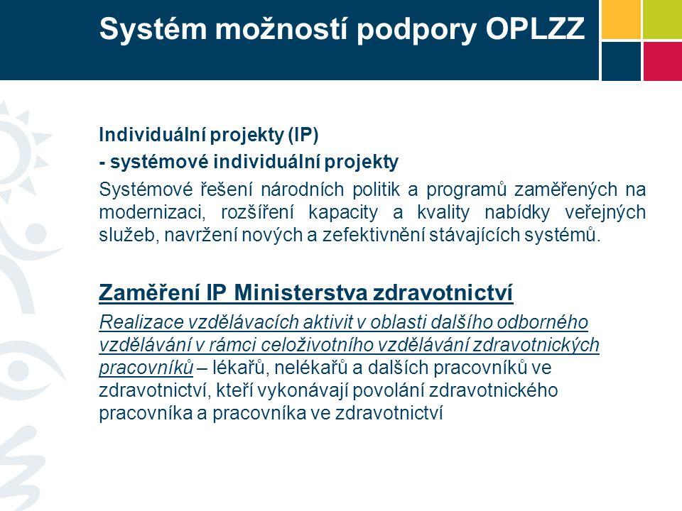 Systém možností podpory OPLZZ Individuální projekty (IP) - systémové individuální projekty Systémové řešení národních politik a programů zaměřených na