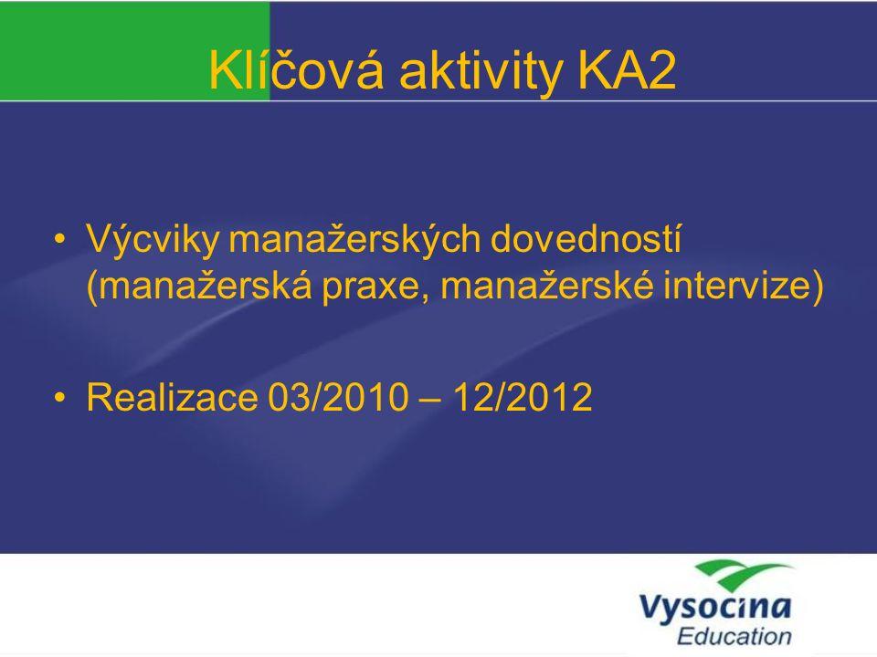 Klíčová aktivity KA2 Výcviky manažerských dovedností (manažerská praxe, manažerské intervize) Realizace 03/2010 – 12/2012